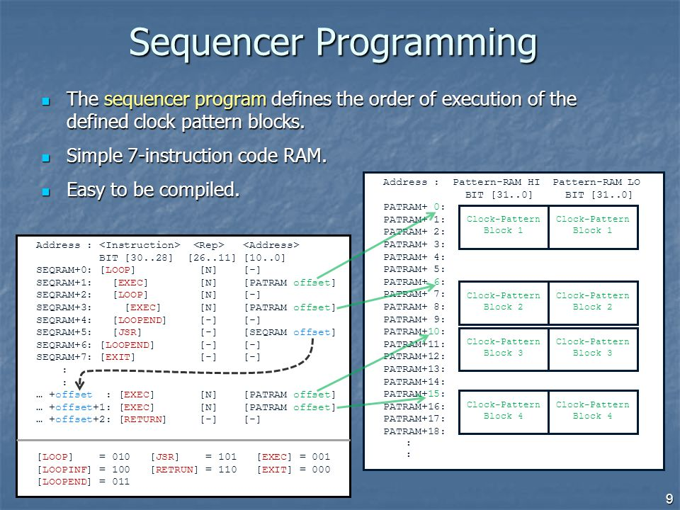 Sequencer Program Language The sequencer program language is fully driven by Setup Parameters (e.g.