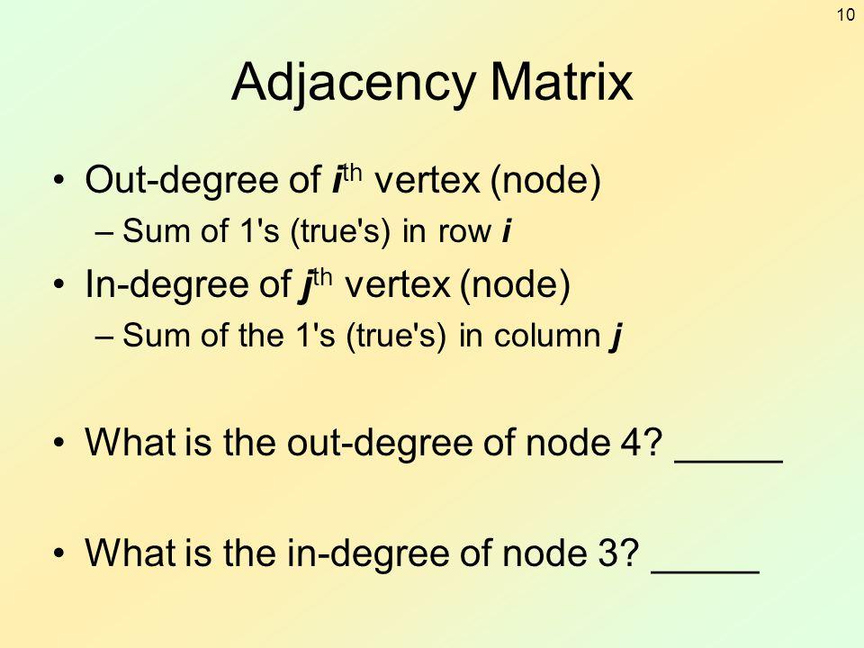 10 Adjacency Matrix Out-degree of i th vertex (node) –Sum of 1's (true's) in row i In-degree of j th vertex (node) –Sum of the 1's (true's) in column