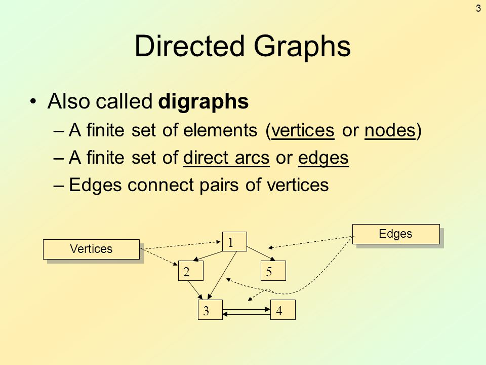 3 Directed Graphs Also called digraphs –A finite set of elements (vertices or nodes) –A finite set of direct arcs or edges –Edges connect pairs of ver