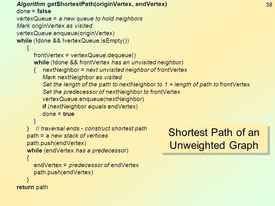 38 Algorithm getShortestPath(originVertex, endVertex) done = false vertexQueue = a new queue to hold neighbors Mark originVertex as visited vertexQueu
