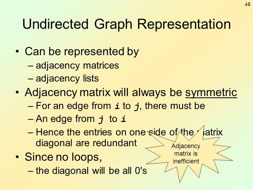 48 Undirected Graph Representation Can be represented by –adjacency matrices –adjacency lists Adjacency matrix will always be symmetric –For an edge f