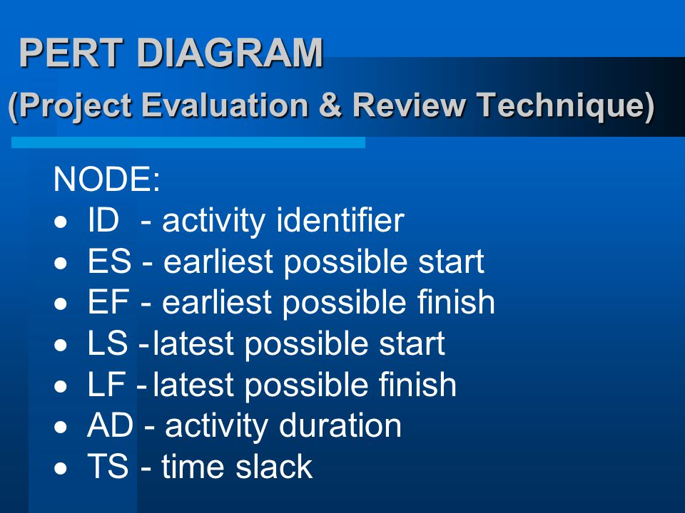 PERT DIAGRAM (Project Evaluation & Review Technique) PERT DIAGRAM (Project Evaluation & Review Technique) NODE:  ID - activity identifier  ES - earliest possible start  EF - earliest possible finish  LS -latest possible start  LF -latest possible finish  AD - activity duration  TS - time slack