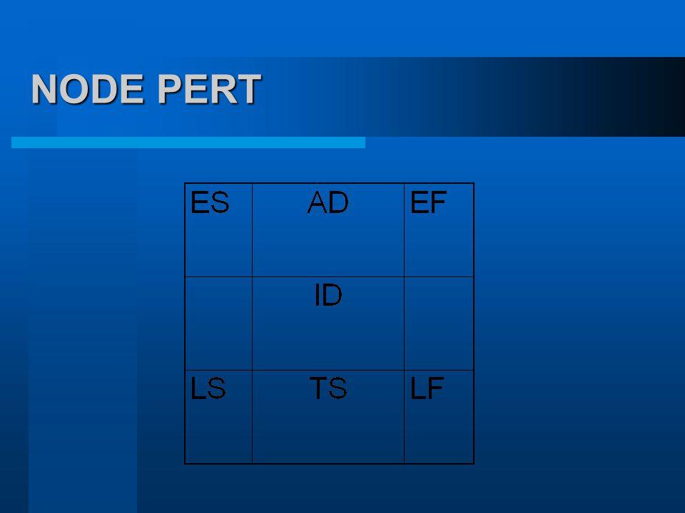 NODE PERT