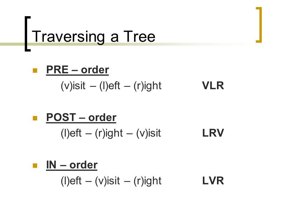 Traversing a Tree PRE – order (v)isit – (l)eft – (r)ightVLR POST – order (l)eft – (r)ight – (v)isitLRV IN – order (l)eft – (v)isit – (r)ightLVR