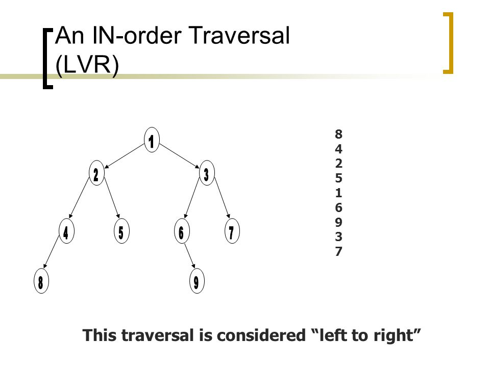 Traversal Usage Inorder The inorder traversal can be used to obtain a sorted list from a BST.