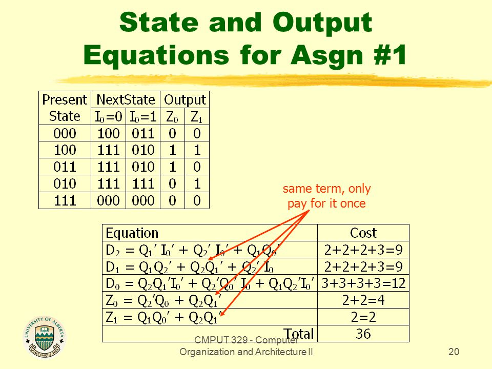 CMPUT 329 - Computer Organization and Architecture II20 State and Output Equations for Asgn #1 same term, only pay for it once