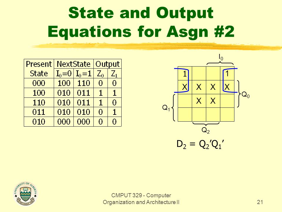 CMPUT 329 - Computer Organization and Architecture II21 State and Output Equations for Asgn #2 Q0Q0 Q2Q2 I0I0 Q1Q1 D 2 = XXXX XX 1 1 D 2 = Q 2 'Q 1 '