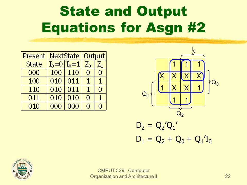 CMPUT 329 - Computer Organization and Architecture II22 State and Output Equations for Asgn #2 Q0Q0 XXXX XX Q2Q2 I0I0 Q1Q1 D 2 = Q 2 'Q 1 ' D 1 =D 1 = Q 2 1 1 1 11 1 1 D 1 = Q 2 + Q 0 D 1 = Q 2 + Q 0 + Q 1 'I 0