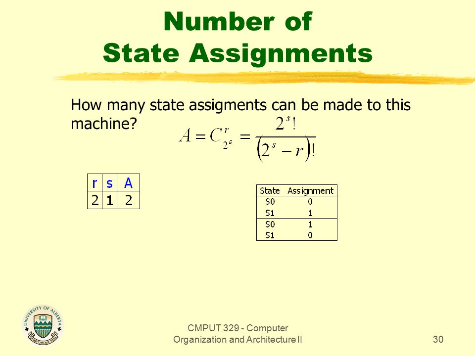 CMPUT 329 - Computer Organization and Architecture II30 Number of State Assignments How many state assigments can be made to this machine