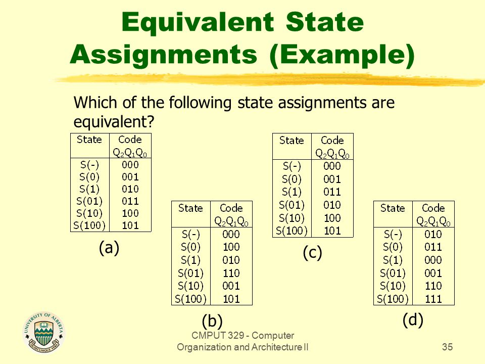 CMPUT 329 - Computer Organization and Architecture II35 Equivalent State Assignments (Example) Which of the following state assignments are equivalent.
