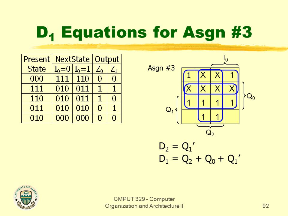 CMPUT 329 - Computer Organization and Architecture II92 D 1 Equations for Asgn #3 Q0Q0 1 X XX 1 X1 XX 11 1 1 1 Q2Q2 I0I0 Q1Q1 D 1 = Q 2 + Q 0 + Q 1 ' D 2 = Q 1 ' Asgn #3
