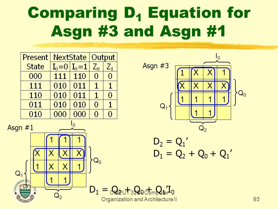 CMPUT 329 - Computer Organization and Architecture II93 Comparing D 1 Equation for Asgn #3 and Asgn #1 Q0Q0 1 X XX 1 X1 XX 11 1 1 1 Q2Q2 I0I0 Q1Q1 D 1 = Q 2 + Q 0 + Q 1 ' Q0Q0 1 XX 1 11 XX 1X 1 X 1 Q2Q2 I0I0 Q1Q1 D 1 = Q 2 + Q 0 + Q 1 'I 0 D 2 = Q 1 ' Asgn #3 Asgn #1