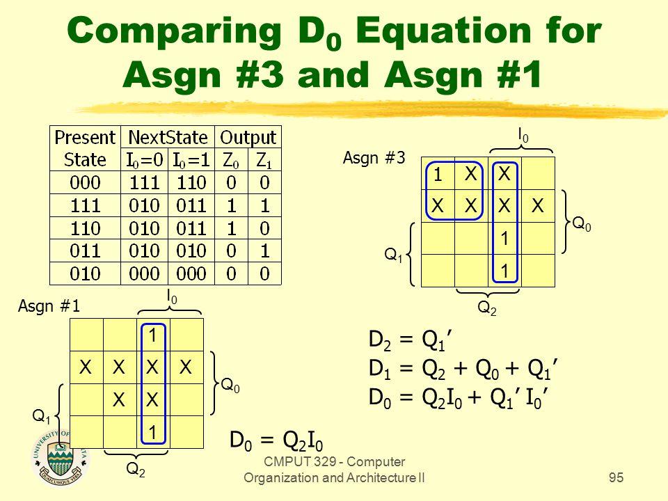 CMPUT 329 - Computer Organization and Architecture II96 Z 0 Equations for Asgn #3 Q0Q0 X XX 1 1 Q1Q1 Q2Q2 Z 0 = Q 2 D 0 = Q 2 I 0 + Q 1 ' I 0 ' D 1 = Q 2 + Q 0 + Q 1 ' D 2 = Q 1 ' Asgn #3