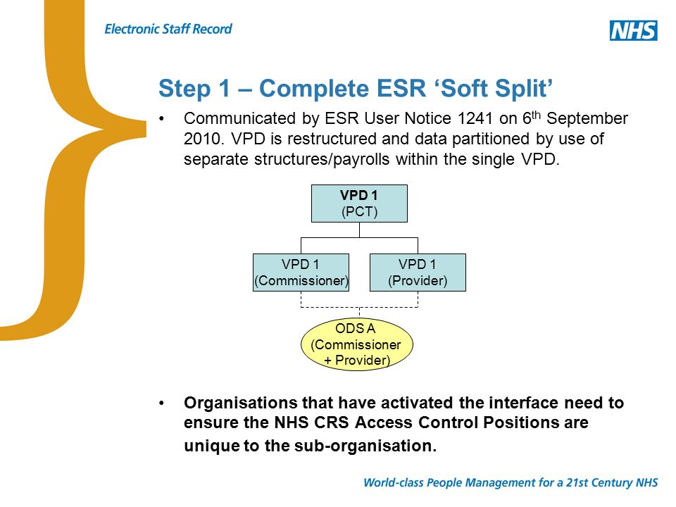 Step 1 – Complete ESR 'Soft Split' Communicated by ESR User Notice 1241 on 6 th September 2010. VPD is restructured and data partitioned by use of sep
