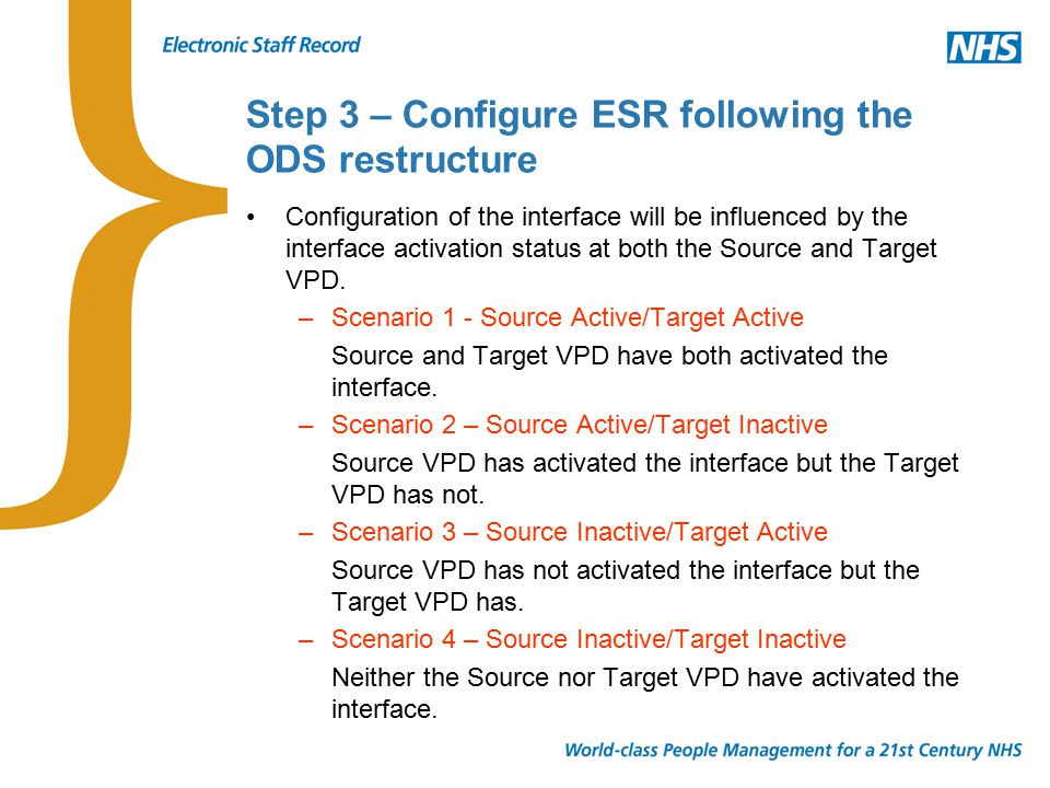Step 3 – Configure ESR following the ODS restructure Configuration of the interface will be influenced by the interface activation status at both the