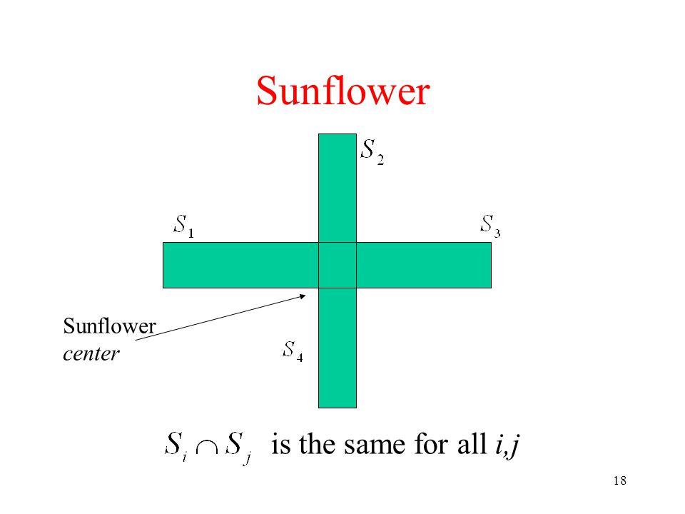 18 Sunflower is the same for all i,j Sunflower center