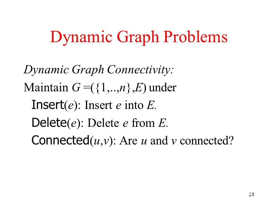 28 Dynamic Graph Problems Dynamic Graph Connectivity: Maintain G =({1,..,n},E) under Insert (e): Insert e into E.