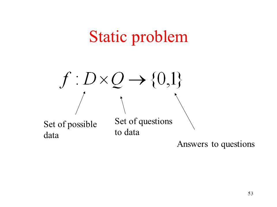 53 Static problem Set of possible data Set of questions to data Answers to questions
