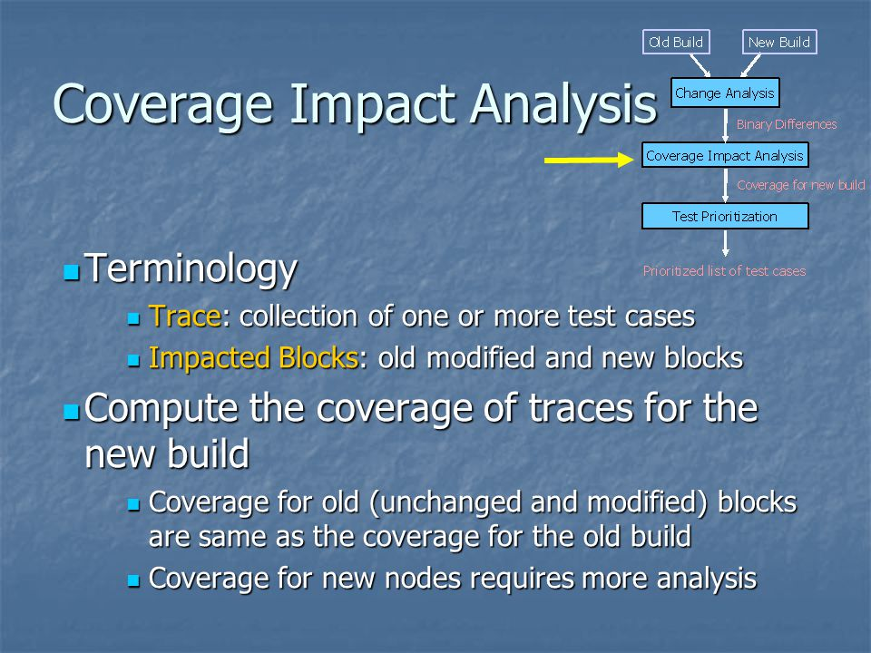 Coverage Impact Analysis Terminology Terminology Trace: collection of one or more test cases Trace: collection of one or more test cases Impacted Bloc