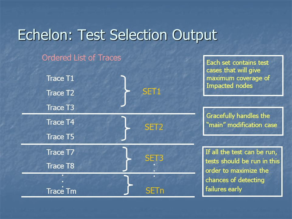Echelon: Test Selection Output Ordered List of Traces Trace T1 Trace T2 Trace T3 Trace T4 Trace T5 Trace T7 Trace T8 SET1 SET2 SET3 Trace Tm SETn Each