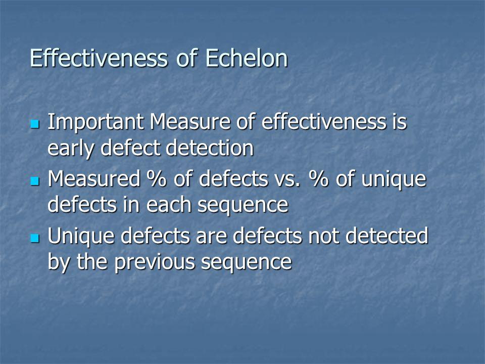 Effectiveness of Echelon Important Measure of effectiveness is early defect detection Important Measure of effectiveness is early defect detection Mea