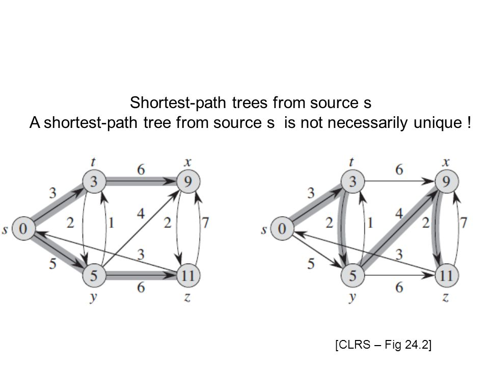 [CLRS – Fig 24.2] Shortest-path trees from source s A shortest-path tree from source s is not necessarily unique !