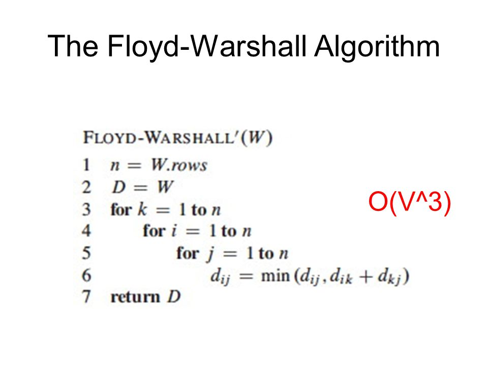 The Floyd-Warshall Algorithm O(V^3)