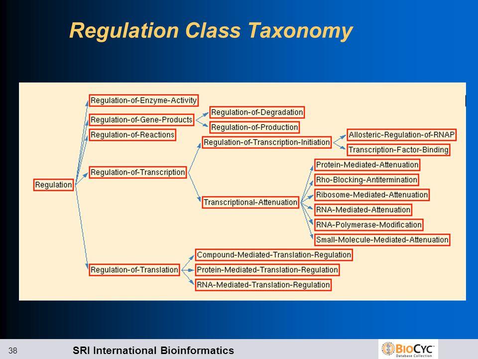 SRI International Bioinformatics 38 Regulation Class Taxonomy