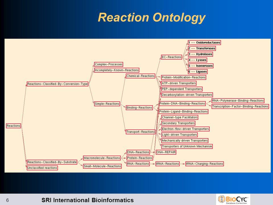SRI International Bioinformatics 6 Reaction Ontology