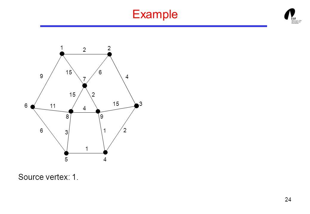 24 Example Source vertex: 1. 1 3 8 6 7 5 9 4 2 9 6 11 3 4 1 1 2 15 4 2 2 6