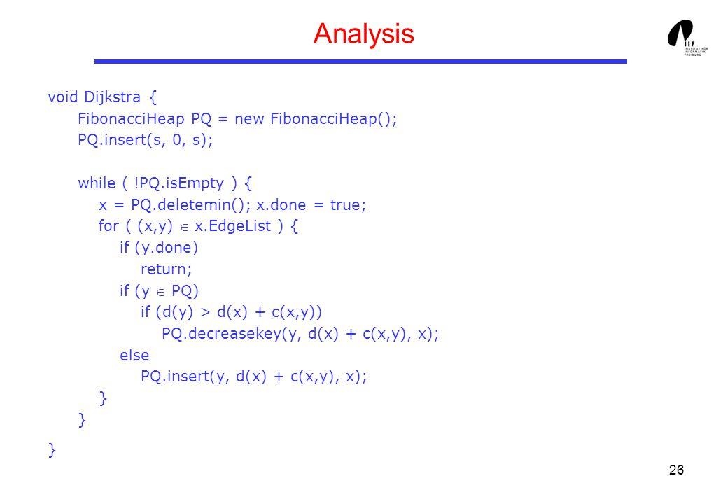 26 Analysis void Dijkstra { FibonacciHeap PQ = new FibonacciHeap(); PQ.insert(s, 0, s); while ( !PQ.isEmpty ) { x = PQ.deletemin(); x.done = true; for ( (x,y)  x.EdgeList ) { if (y.done) return; if (y  PQ) if (d(y) > d(x) + c(x,y)) PQ.decreasekey(y, d(x) + c(x,y), x); else PQ.insert(y, d(x) + c(x,y), x); } } }