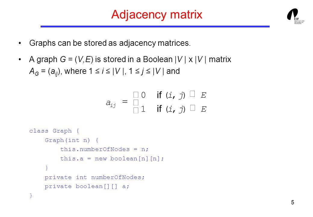 5 Adjacency matrix Graphs can be stored as adjacency matrices.