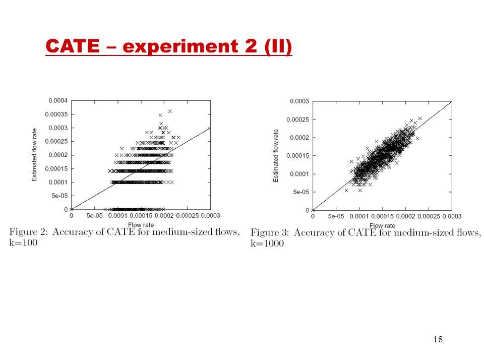 18 CATE – experiment 2 (II)