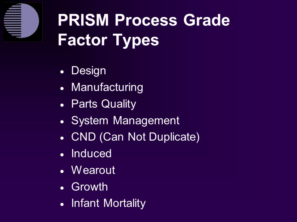 PRISM Process Grade Factor Types  Design  Manufacturing  Parts Quality  System Management  CND (Can Not Duplicate)  Induced  Wearout  Growth 