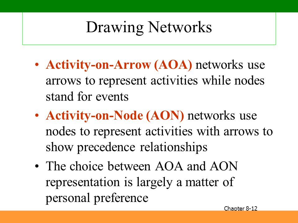 Drawing Networks Activity-on-Arrow (AOA) networks use arrows to represent activities while nodes stand for events Activity-on-Node (AON) networks use