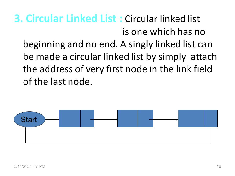 3. Circular Linked List : Circular linked list is one which has no beginning and no end.