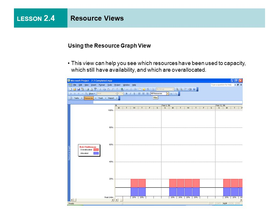 LESSON 2.4 Resource Views Using the Resource Graph View This view can help you see which resources have been used to capacity, which still have availability, and which are overallocated.
