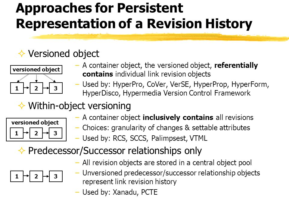 Approaches for Persistent Representation of a Revision History  Versioned object –A container object, the versioned object, referentially contains individual link revision objects –Used by: HyperPro, CoVer, VerSE, HyperProp, HyperForm, HyperDisco, Hypermedia Version Control Framework  Within-object versioning –A container object inclusively contains all revisions –Choices: granularity of changes & settable attributes –Used by: RCS, SCCS, Palimpsest, VTML  Predecessor/Successor relationships only –All revision objects are stored in a central object pool –Unversioned predecessor/successor relationship objects represent link revision history –Used by: Xanadu, PCTE 123 versioned object 123 123