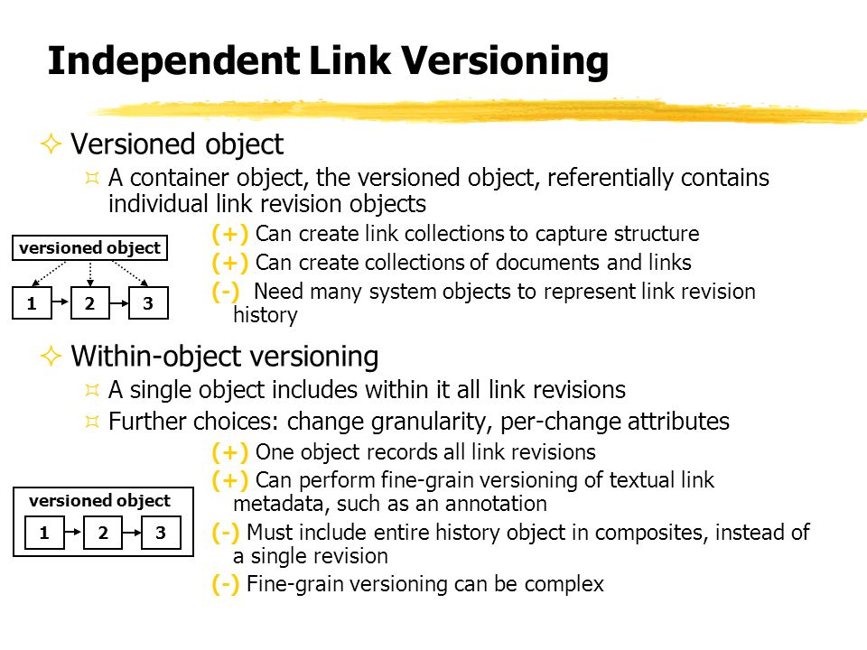 Independent Link Versioning  Versioned object ³A container object, the versioned object, referentially contains individual link revision objects (+) Can create link collections to capture structure (+) Can create collections of documents and links (-) Need many system objects to represent link revision history  Within-object versioning ³A single object includes within it all link revisions ³Further choices: change granularity, per-change attributes (+) One object records all link revisions (+) Can perform fine-grain versioning of textual link metadata, such as an annotation (-) Must include entire history object in composites, instead of a single revision (-) Fine-grain versioning can be complex 123123 versioned object