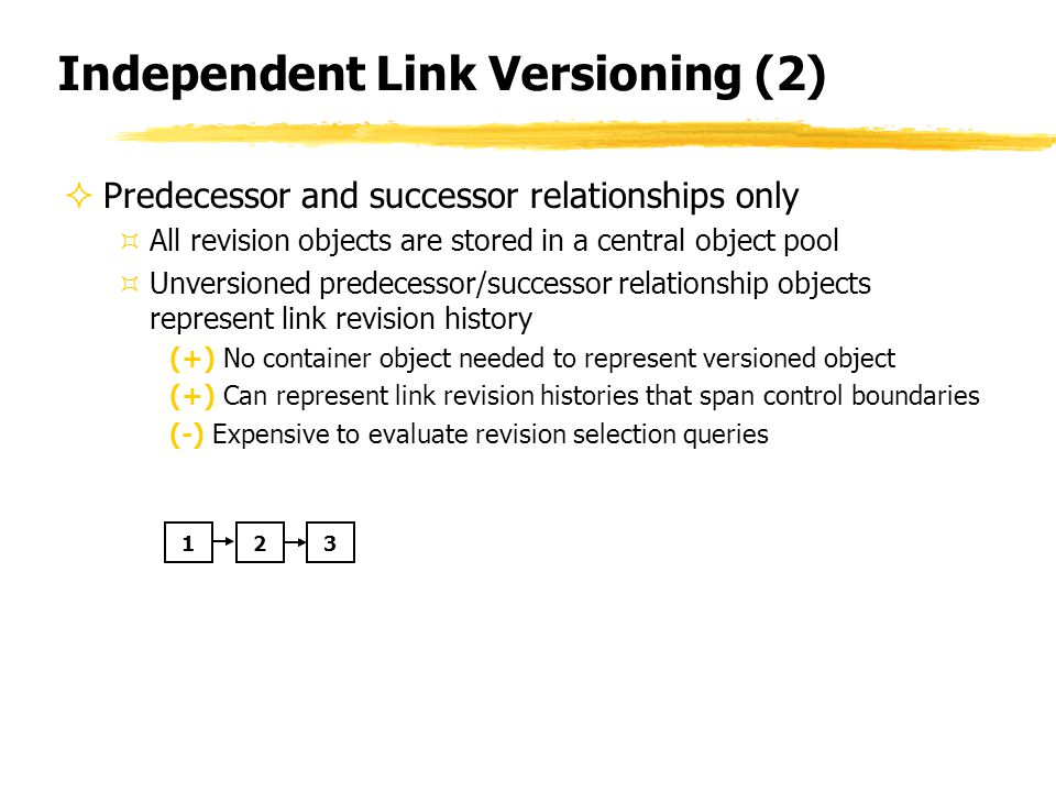 Independent Link Versioning (2)  Predecessor and successor relationships only ³All revision objects are stored in a central object pool ³Unversioned predecessor/successor relationship objects represent link revision history (+) No container object needed to represent versioned object (+) Can represent link revision histories that span control boundaries (-) Expensive to evaluate revision selection queries 123
