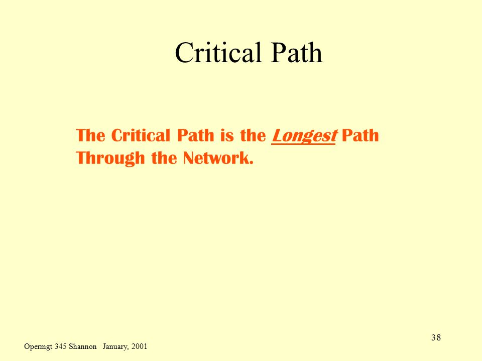 Opermgt 345 Shannon January, 2001 38 Critical Path The Critical Path is the Longest Path Through the Network.