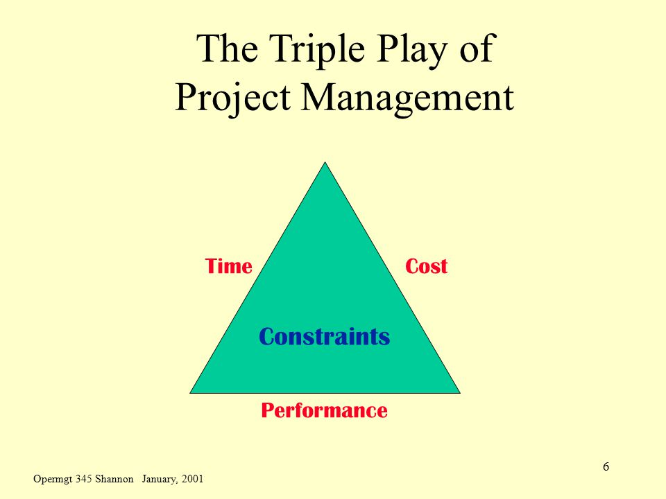 Opermgt 345 Shannon January, 2001 7 Triple Constraint Trade-offs Budget Schedule EarlyLate TIME $ Performance Specifications Better Worse