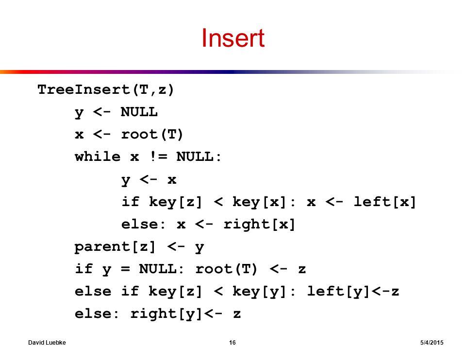 David Luebke 16 5/4/2015 Insert TreeInsert(T,z) y <- NULL x <- root(T) while x != NULL: y <- x if key[z] < key[x]: x <- left[x] else: x <- right[x] parent[z] <- y if y = NULL: root(T) <- z else if key[z] < key[y]: left[y]<-z else: right[y]<- z