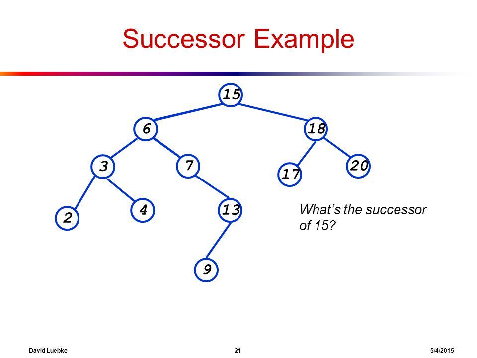 David Luebke 21 5/4/2015 Successor Example 15 618 207 3 13 2 4 9 17 What's the successor of 15