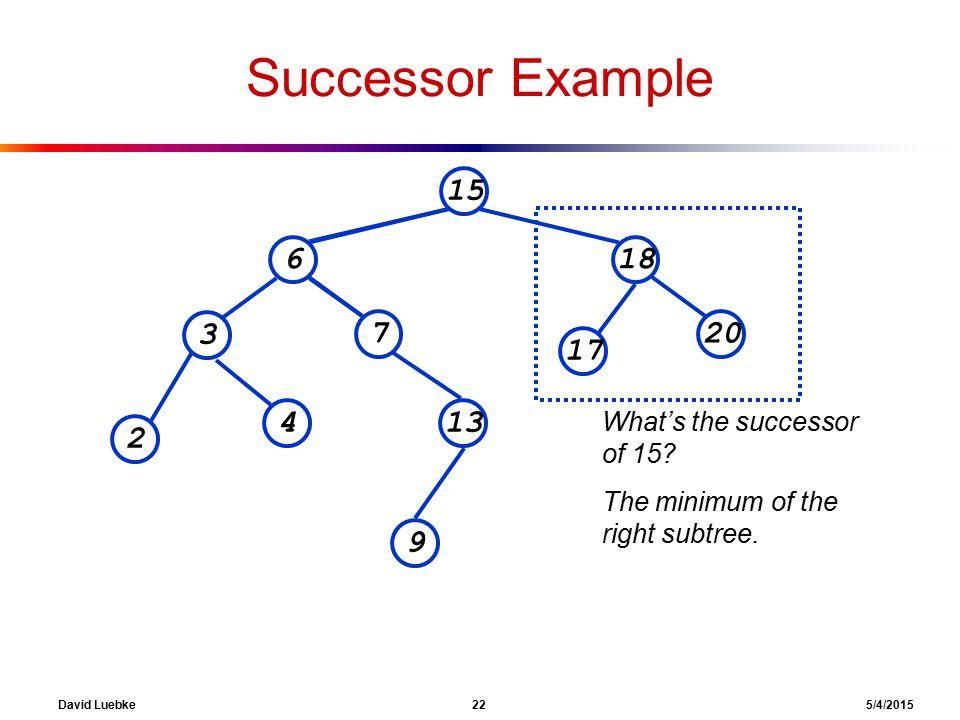 David Luebke 22 5/4/2015 Successor Example 15 618 207 3 13 2 4 9 17 What's the successor of 15.