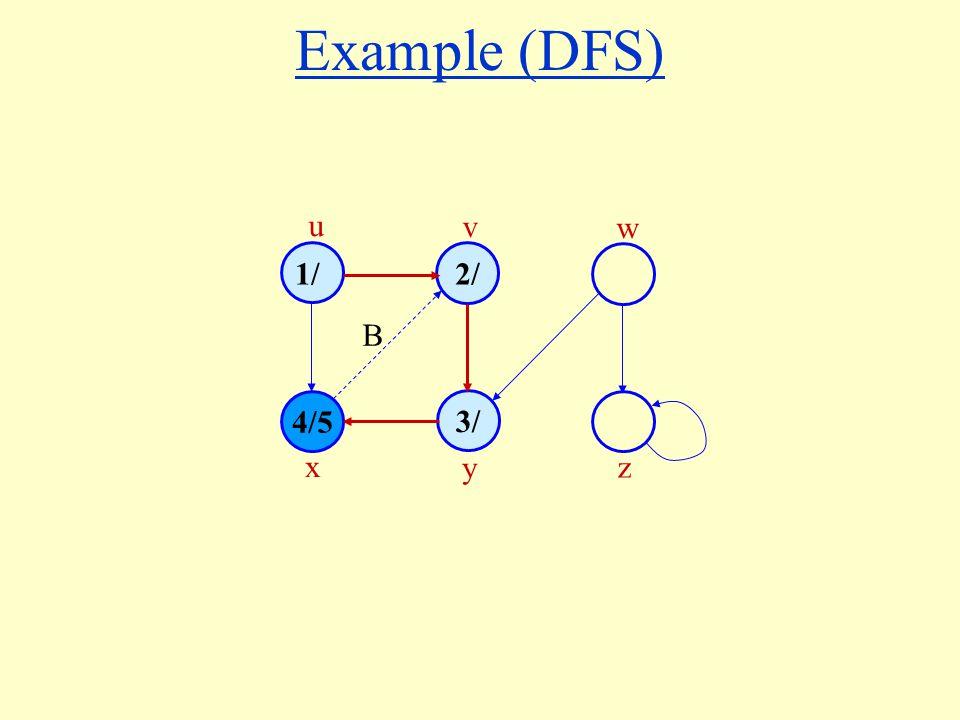 Example (DFS) 1/ 4/5 3/ 2/ u v w x y z B