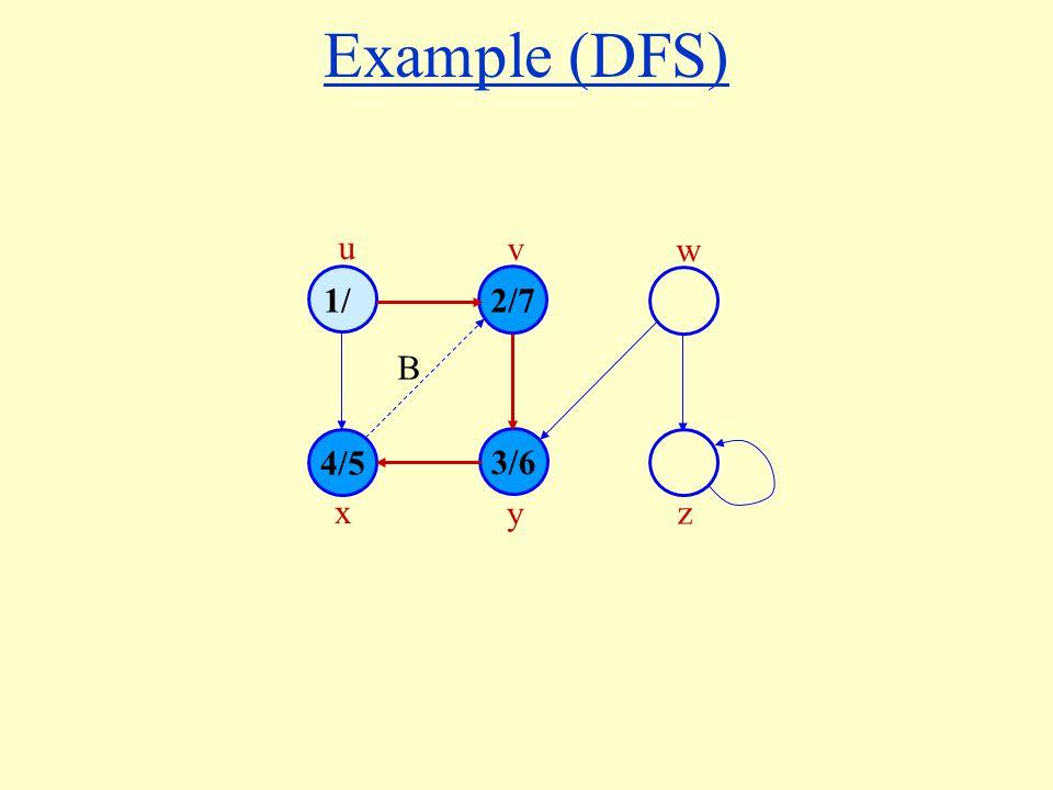 Example (DFS) 1/ 4/5 3/6 2/7 u v w x y z B
