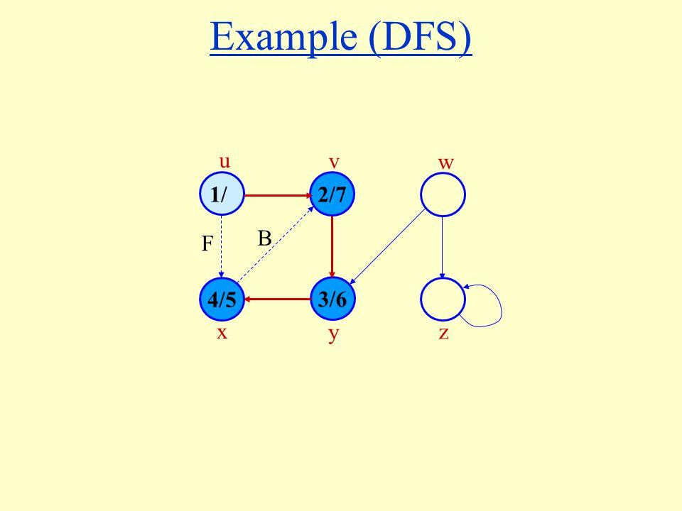 Example (DFS) 1/ 4/5 3/6 2/7 u v w x y z B F
