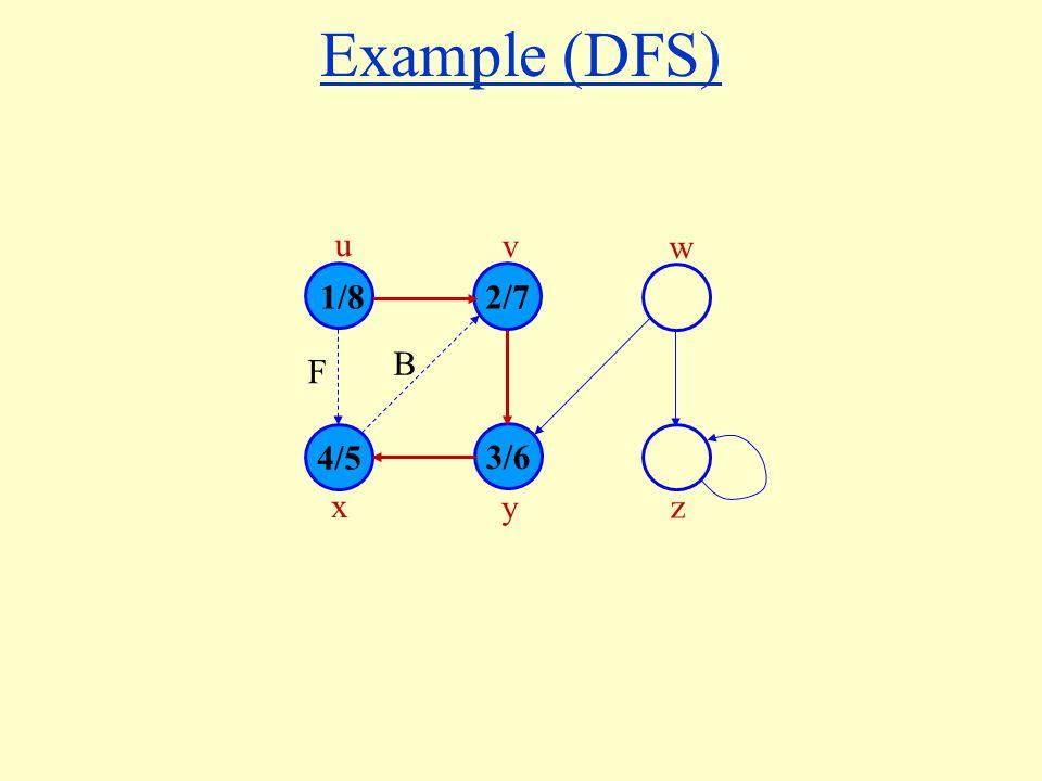 Example (DFS) 1/8 4/5 3/6 2/7 u v w x y z B F