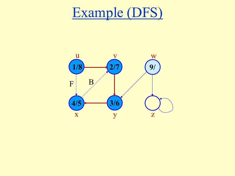 Example (DFS) 1/8 4/5 3/6 2/7 9/ u v w x y z B F